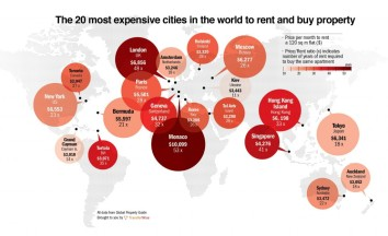 highest-rent-in-the-world_revised4__1397022845_94-4-213-11-1024x625