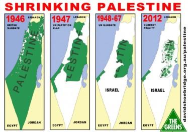 shrinking palestine