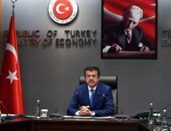 Turkey economy
